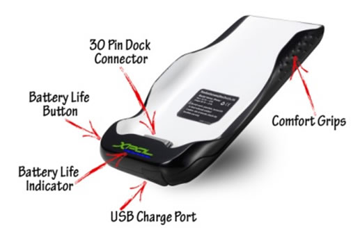 iPower2 functions