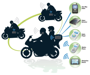 The Ultimate Motorcycle Communication System